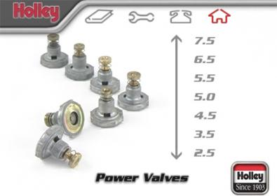 Click image for larger version.   Name:	PwrValve-2.jpg  Views:	438  Size:	12.7 KB  ID:	264