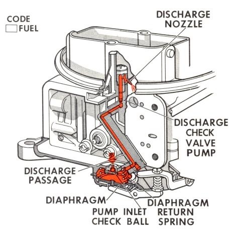 Click image for larger version.  Name:Cutaway.jpg Views:8794 Size:71.4 KB ID:1258